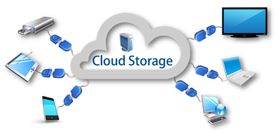 sinkronisasi cloud storage Baidu